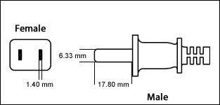 China GB1002 and GB2099 2 Pin 15 Amp