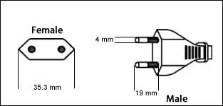 International Standards Reference Chart on 30 amp plug, 40 amp plug, 60 amp plug, 15 amp plug, 100 amp plug,