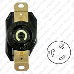 nema l5 30 wiring wiring diagram basic l5 30 buy hbl2610 ac receptacle nema l5 30 female black 125 volt