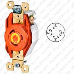 HUBBELL IG2420 AC Receptacle NEMA L15-20 Orange ... on wiring dual receptacles diagram, wiring a 3 phase motor, wiring a 3 phase transformer,